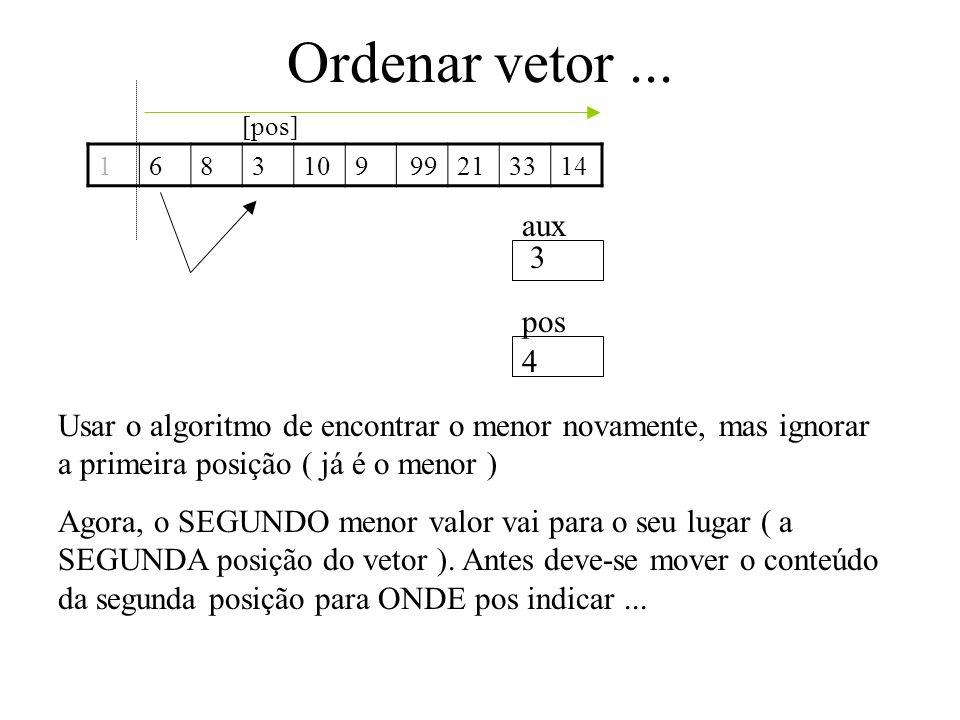 Ordenar vetor ... [pos] 1. 6. 8. 3. 10. 9. 21. 33. 14. 99. aux. 3. pos. 4.